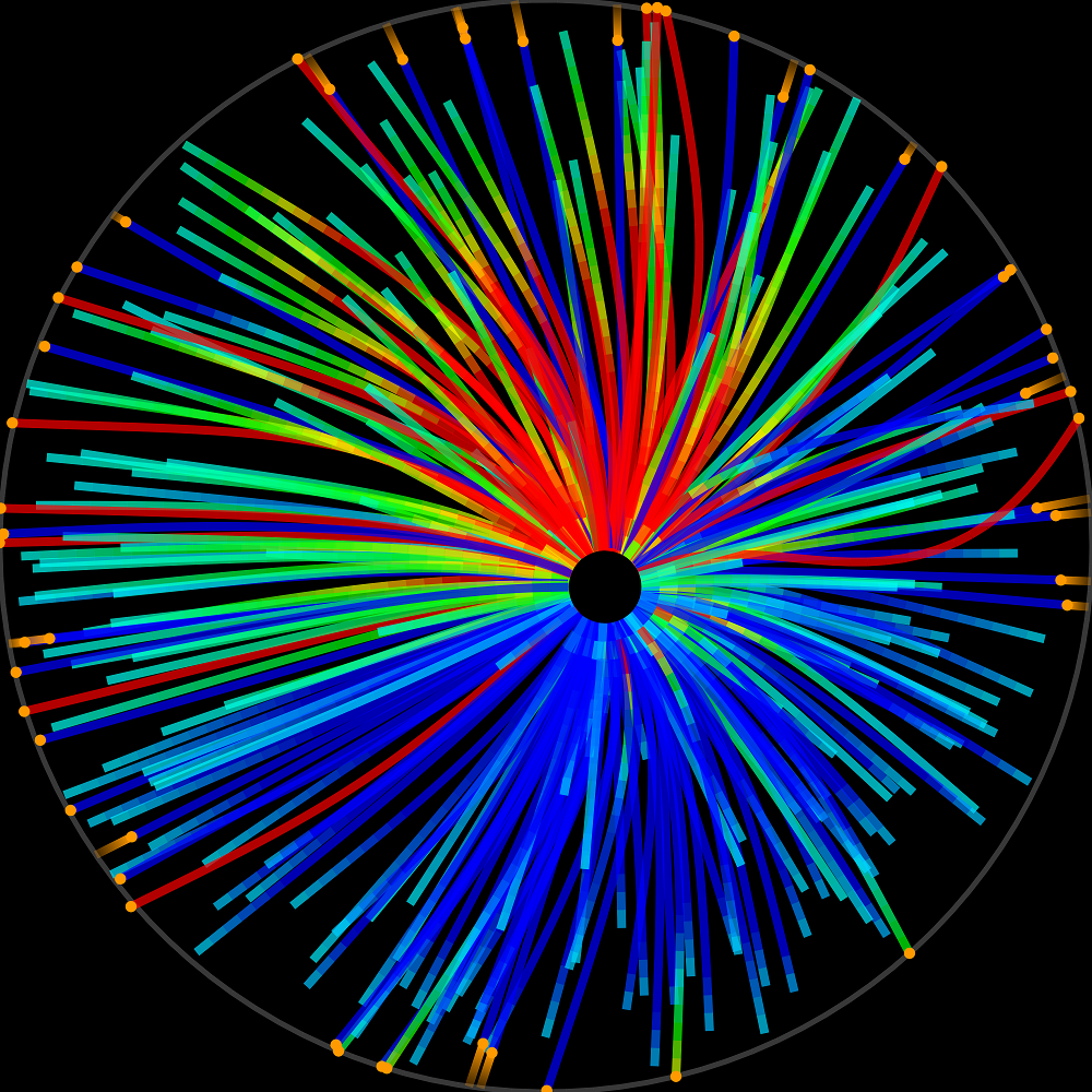 2D simulation mitotic spindle movements. The colour scale displays the forces acting along the filaments. Copyright Francois Nedelec