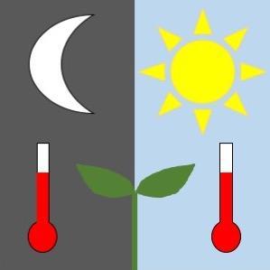 Plants feel the heat